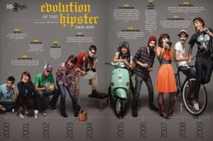 hipsteri