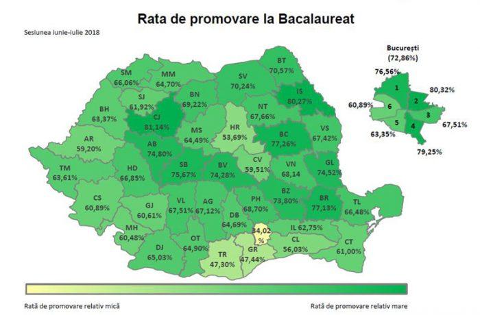 Bacalaureat: cel mai ridicat procent de promovare s-a înregistrat în județul Cluj