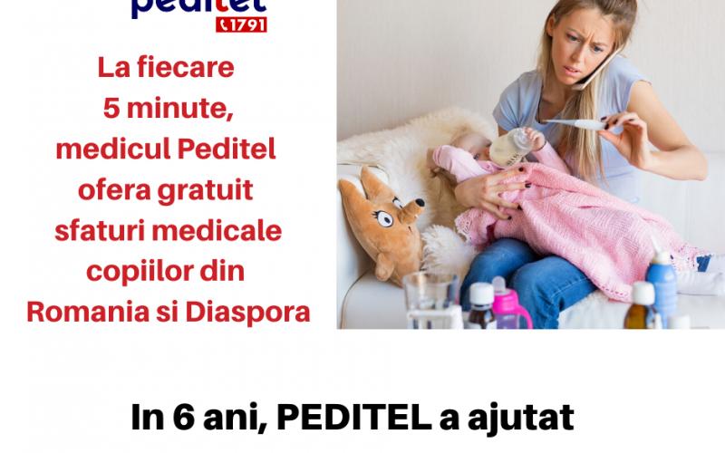 Anul trecut, PEDITEL 1791 a oferit asistență medicală gratuită pentru 65.511 copii